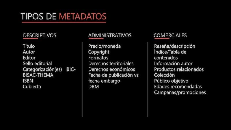 Tipos de metadatos